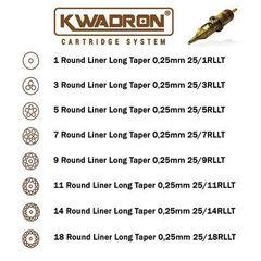 Картридж KWADRON Round Liner 35/1RLMT