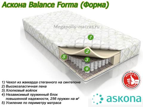 Матрас Аскона Баланс Форма с описанием слоев в Megapolis-matras.ru
