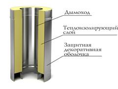 Труба-сэндвич TMF СУПЕР ф200/300, 0,5м, 1/0,5мм, н/н