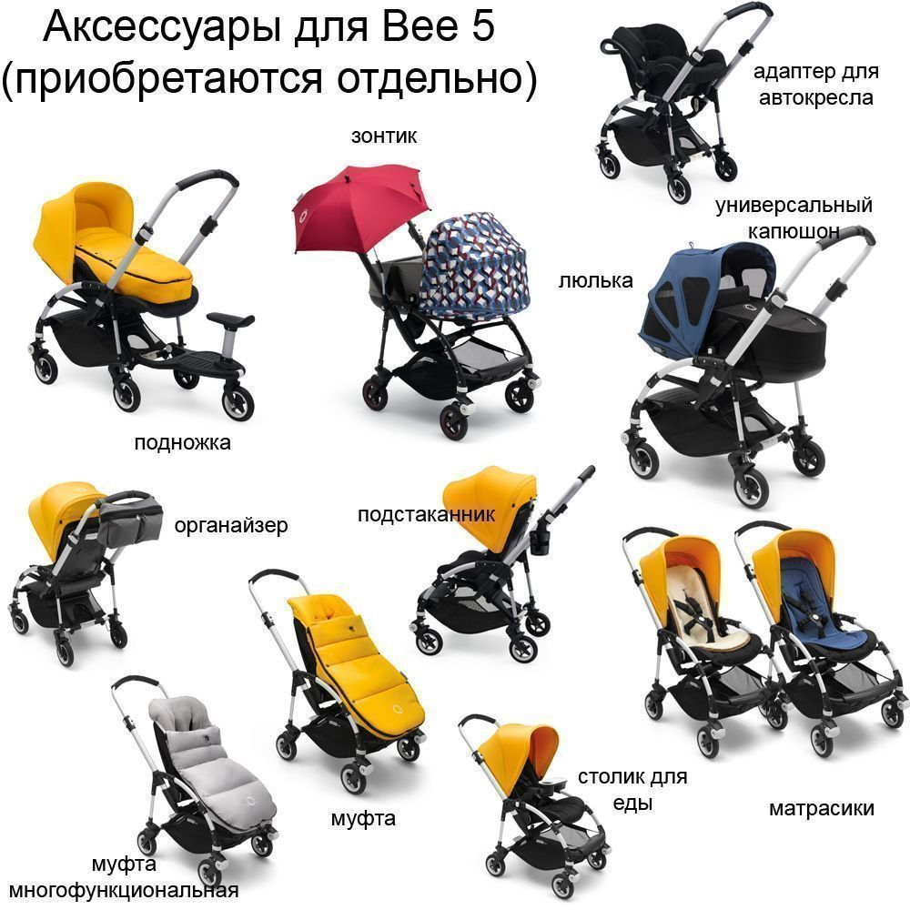 Коляска прогулочная Bugaboo Bee 5 Black/Grey Melange