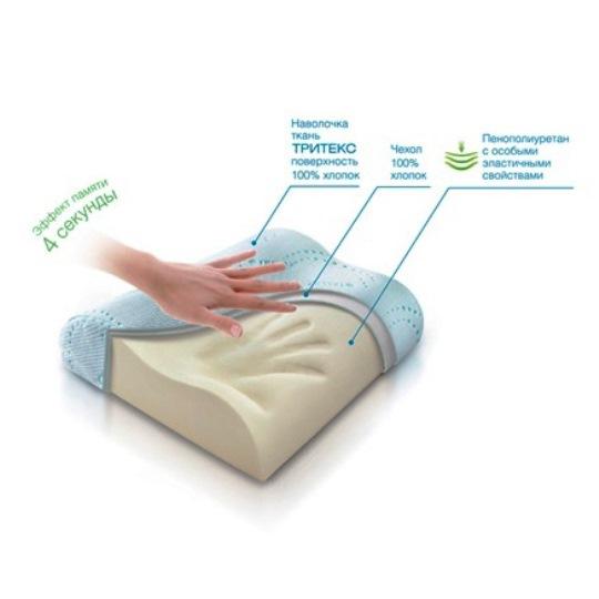 Подушки TRELAX Ортопедическая подушка для путешествий RESPECTA COMPACT П07.jpg