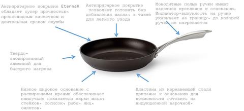 сковорода прованс описание