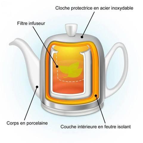 Фарфоровый заварочный чайник на 4 чашки, с синий  алюминиевой крышкой, белый, артикул 225358