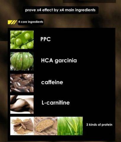 Крем для сжигания жировых отложений во время сна BLACK CELL BURNER