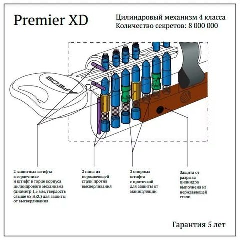 Цилиндровый механизм Apecs XD-70-G