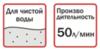 Насос садовый ELITECH НС 600П