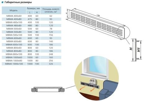 Решетка МВМА 800х80 мм Белая