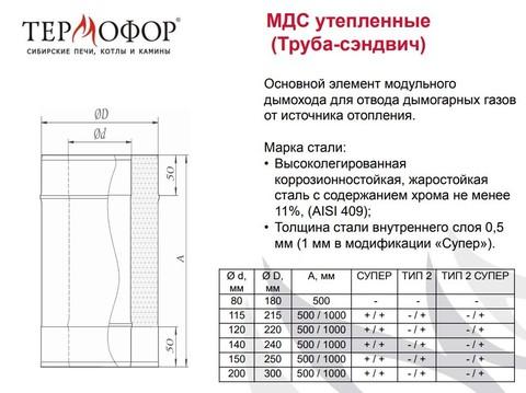 Труба-сэндвич TMF Супер Ø120/220 0,5 м. 1/0,5 мм. нн