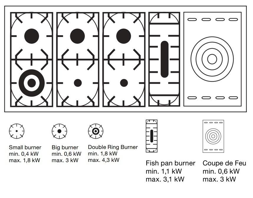Газовая плита ILVE P15FSNE3, фурнитура медь