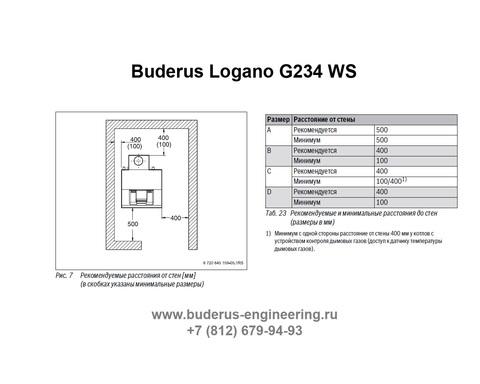 Buderus Logano G234-55WS Газовый Напольный Чугунный Атмосферный котел (RU-TOP) Размеры от стен