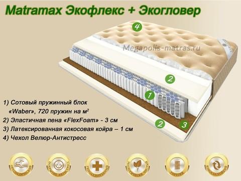Матрас Матрамакс Экофлекс + Экогловер купить в Москве от Megapolis-matras.ru