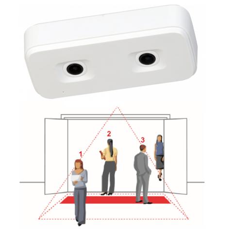 IP камера Dahua DH-IPC-HD4140XP-3D с сервисом подсчета посетителей Ivideon Counter 3D (Nobelic NBLC-P3101)
