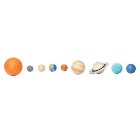 Солнечная система, Safari Ltd, состав развивающего пособия
