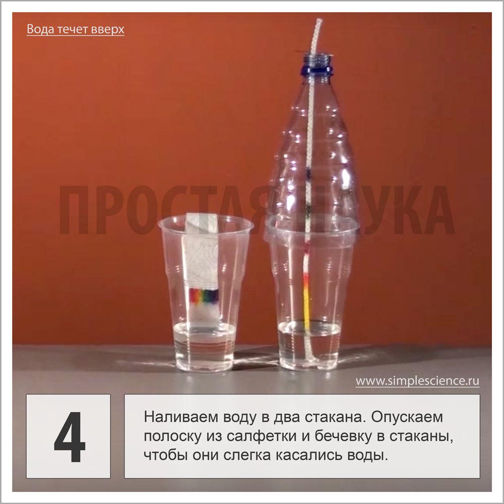 Наливаем воду в два стакана. Опускаем полоску из салфетки и бечевку в стаканы, чтобы они слегка касались воды.