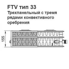 Радиатор Kermi FTV 33 500х1000