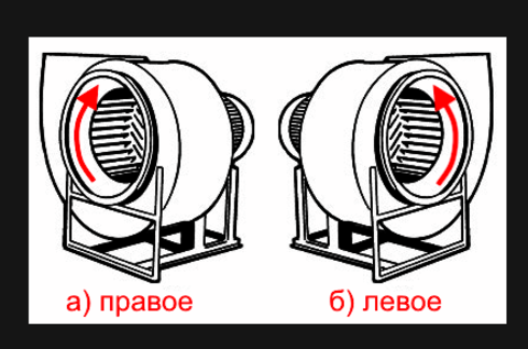 ВЦ 14-46 (ВР-300-45)-2,0 (1,5кВт/3000об) радиальный вентилятор