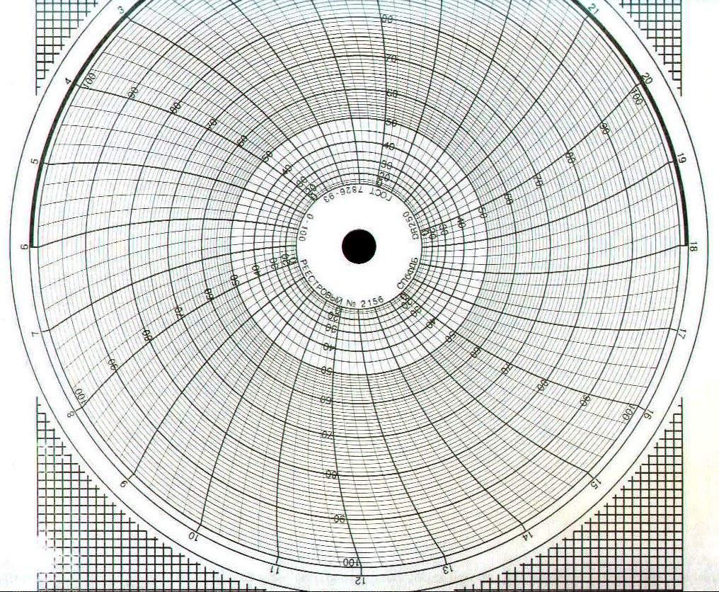 Диаграммные диски, реестровый № 2156
