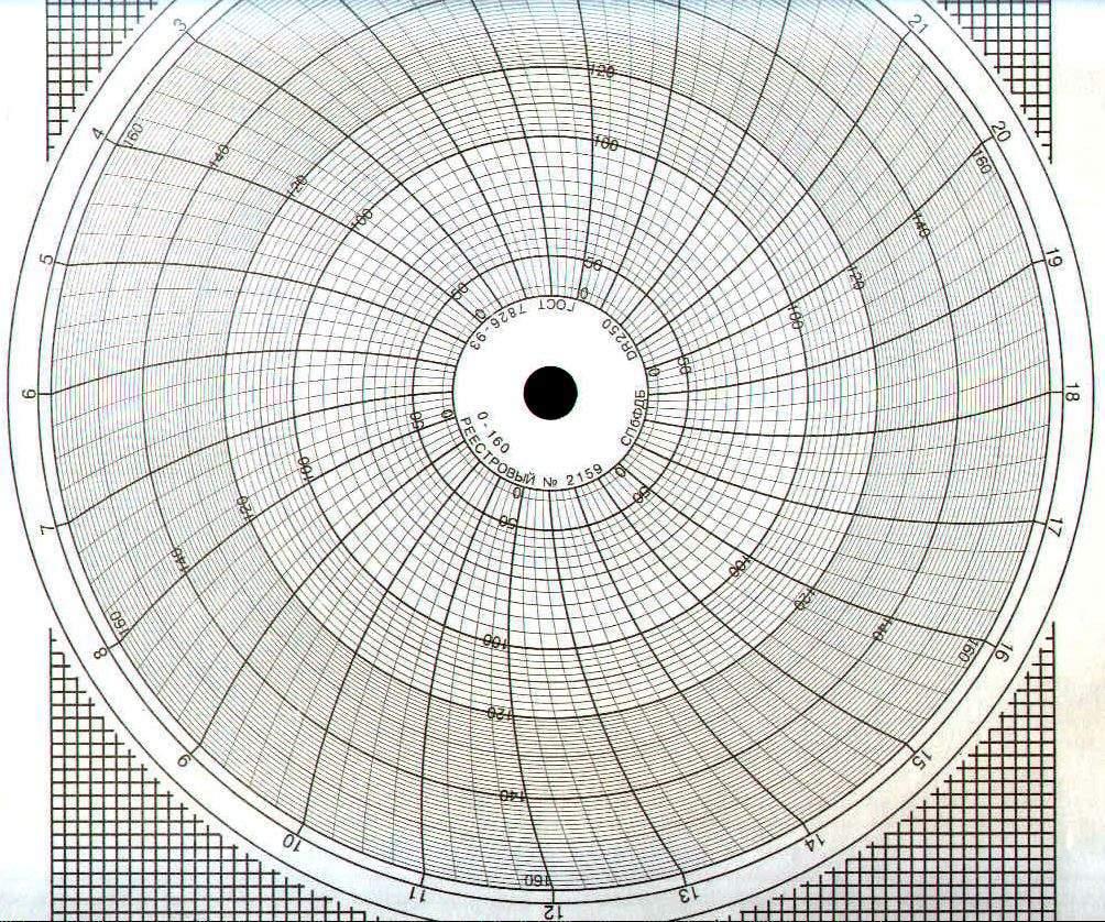 Диаграммные диски, реестровый № 2159
