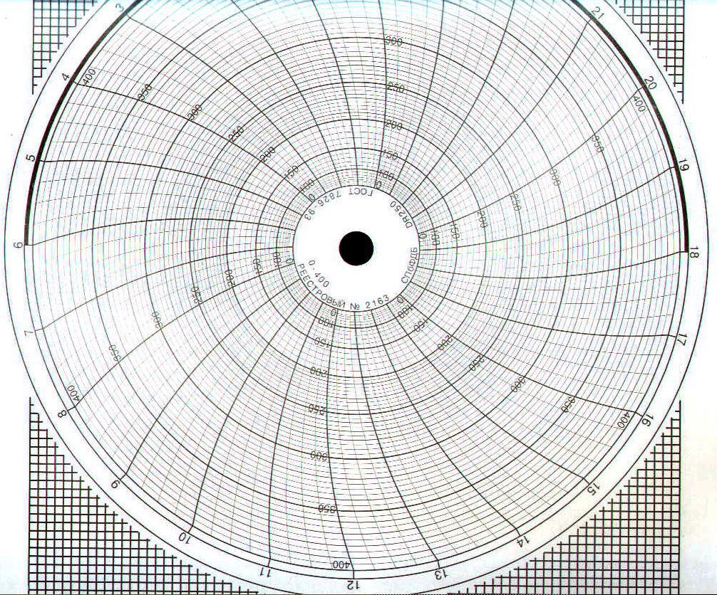 Диаграммные диски, реестровый № 2163