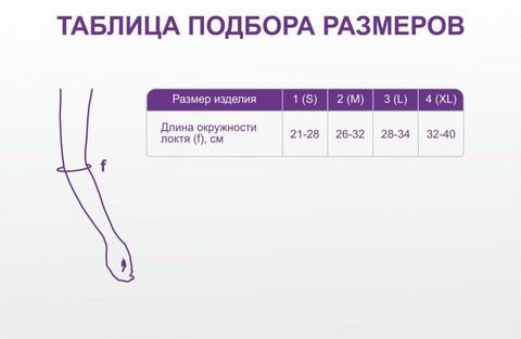 Бандаж на локтевой сустав ИНТЕКС 1-й класс компрессии