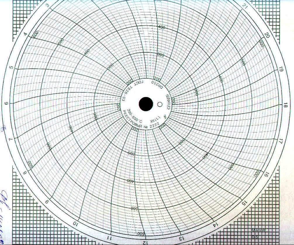 Диаграммные диски, реестровый № 2222