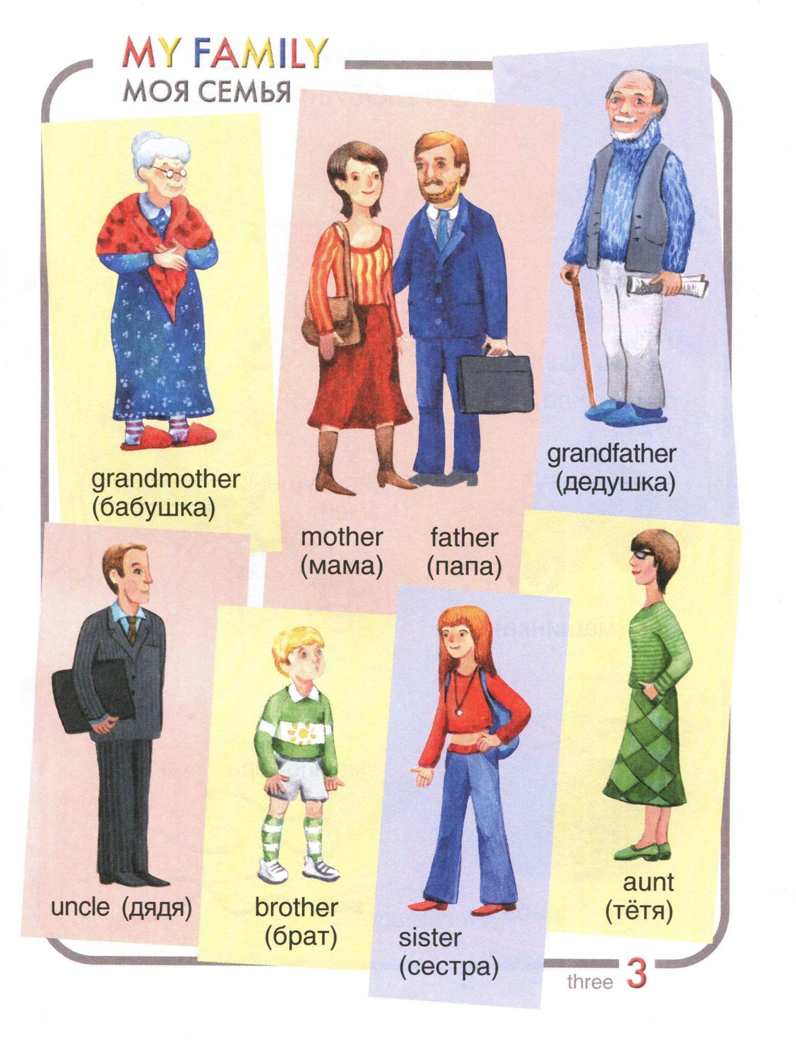 Английские слова по теме семья в картинках