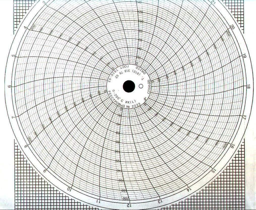 Диаграммные диски, реестровый № 2233