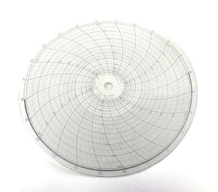 Диаграммные диски, реестровый № 1650