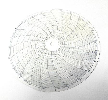 Диаграммные диски, реестровый № 1660
