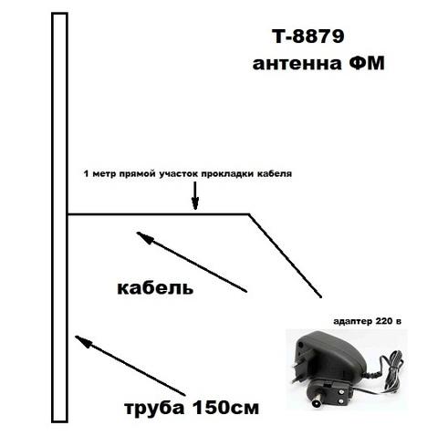 КН-8879/antenna.ru. Активная антенна, дальний прием ФМ направленная наружная для музыкальных центров на кронштейне