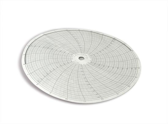 Диаграммные диски, реестровый № 2190
