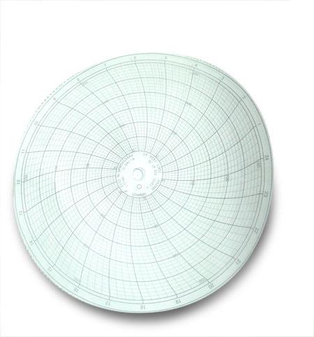 Диаграммные диски, реестровый № 2212
