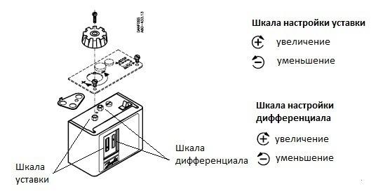 Danfoss Термостат капиллярный KP61-11,5