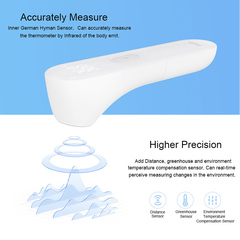 Термометр Xiaomi iHealth Meter Thermometer (бесконтактный)