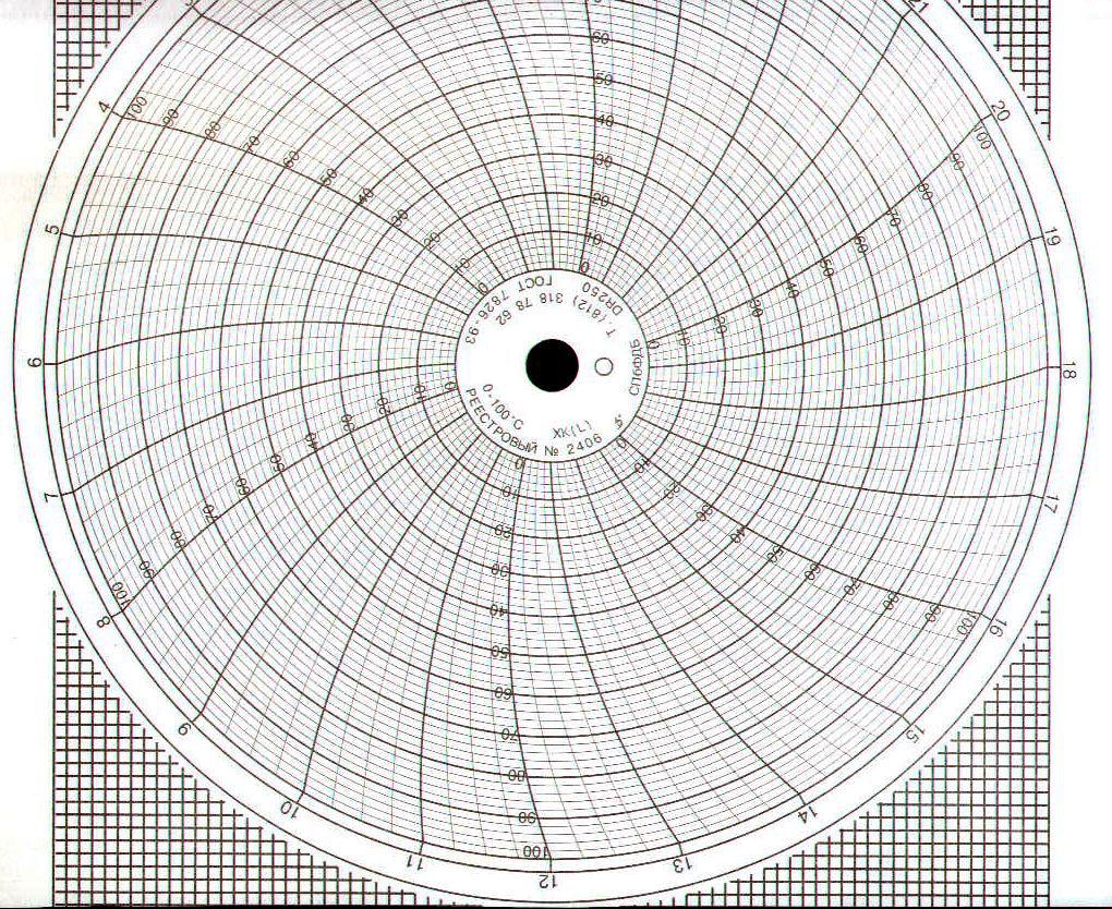 Диаграммные диски, реестровый № 2406