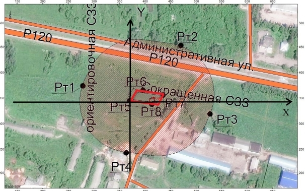 Пример СЗЗ для пилорамы