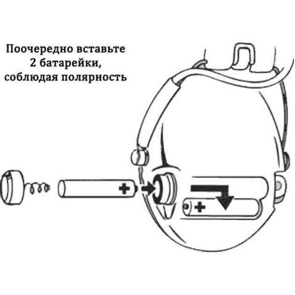 Стрелковые наушники MSA Sordin Supreme PRO X