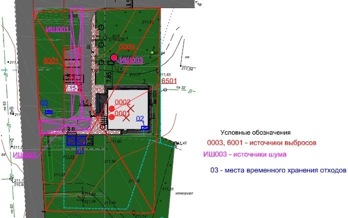 Пример ПМООС для фельдшерско-акушерского пункта.