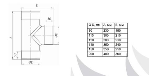 Тройник 90°, Ø120, 0,5 мм