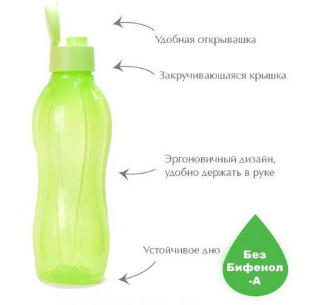 Эко бутылка салатовая 750мл