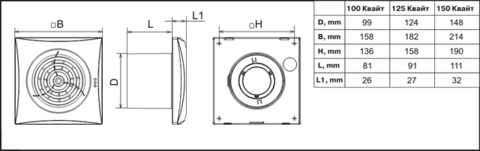 Накладной вентилятор VENTS 150 QUIET TH (датчик влажности, таймер)