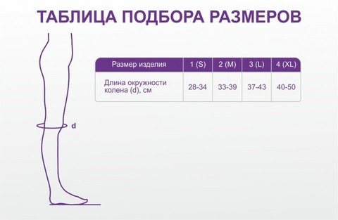 Бандаж коленный ИНТЕКС 1 класс компрессии