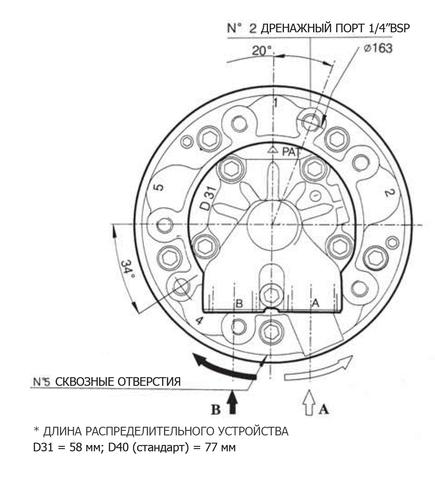 Гидромотор INM05-75