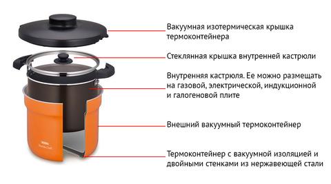 Термокастрюля Thermos KBG-4500 (4,5 литра)