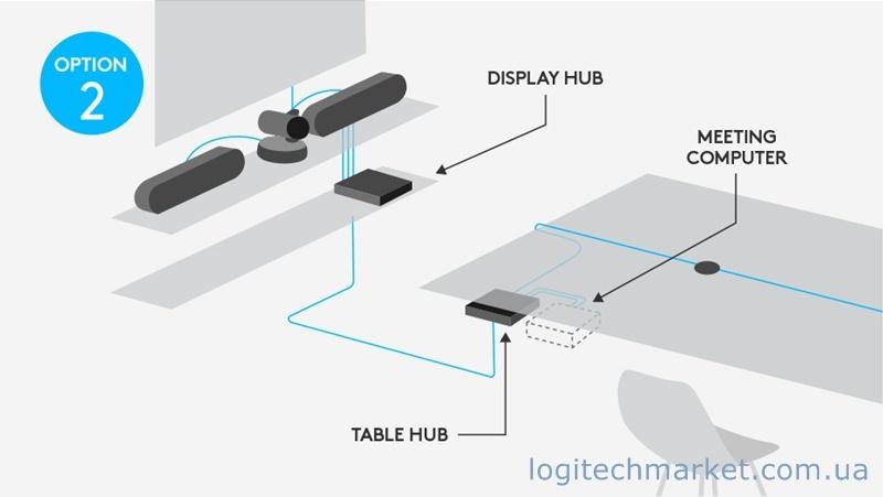 LOGITECH Rally System