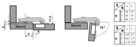 Петля CLIP с доводчиком для фальш-панелей