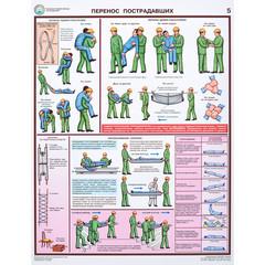 Плакат информационный оказание первой помощи пострадавшим