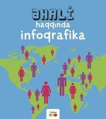 Əhali haqqında infoqrafika
