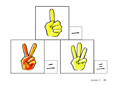 Easy Steps to Chinese vol.1 - Picture Flashcards