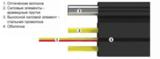 ОПНП-LS-HF-2А-1,0М